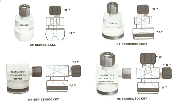 PTFE Fittings for Balljoint Connections